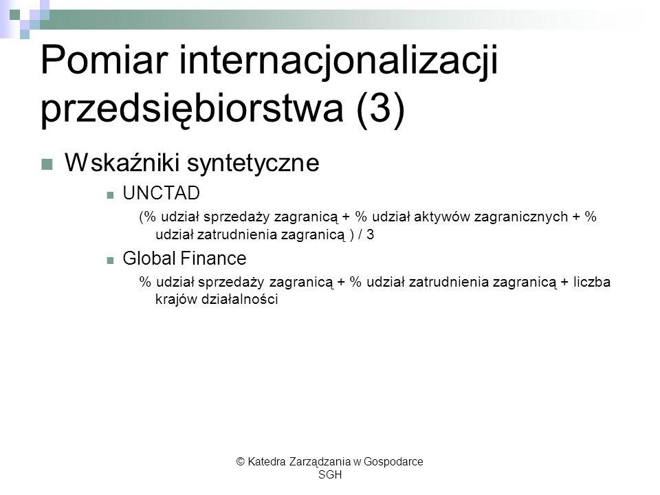 Pomiar internacjonalizacji przedsiębiorstwa (3) Wskaźniki syntetyczne UNCTAD (% udział sprzedaży zagranicą + % udział aktywów zagranicznych + % udział