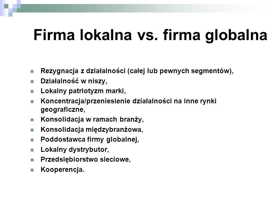 Firma lokalna vs. firma globalna Rezygnacja z działalności (całej lub pewnych segmentów), Działalność w niszy, Lokalny patriotyzm marki, Koncentracja/