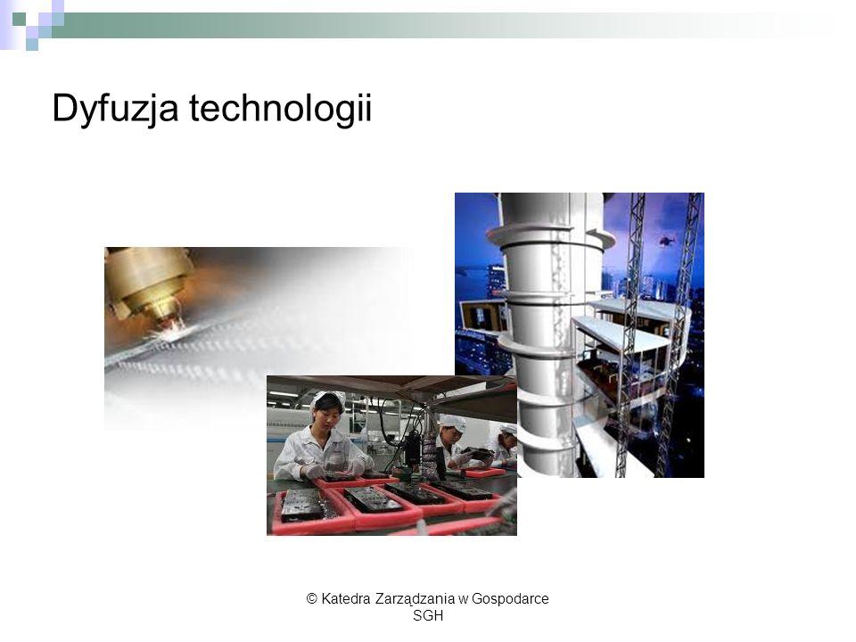 Dyfuzja technologii © Katedra Zarządzania w Gospodarce SGH