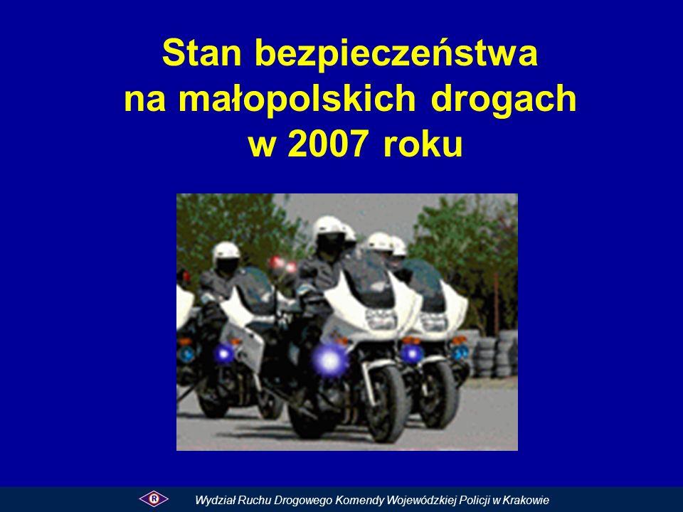 Od 1999 roku lat liczba osób rannych zmniejszyła się o 12,7 % Wydział Ruchu Drogowego Komendy Wojewódzkiej Policji w Krakowie wzrost o 0,2 % spadek o 3,4 % wzrost o 0,1 % spadek o 6,7 % spadek o 0,4 % spadek o 11,7 % wzrost o 1,7 % wzrost o 7,9 %
