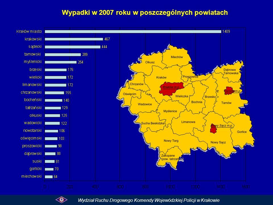 Wydział Ruchu Drogowego Komendy Wojewódzkiej Policji w Krakowie Wypadki w 2007 roku w poszczególnych powiatach