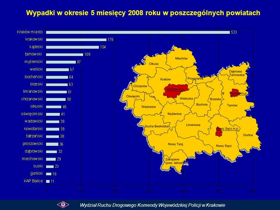 Wydział Ruchu Drogowego Komendy Wojewódzkiej Policji w Krakowie Wypadki w okresie 5 miesięcy 2008 roku w poszczególnych powiatach