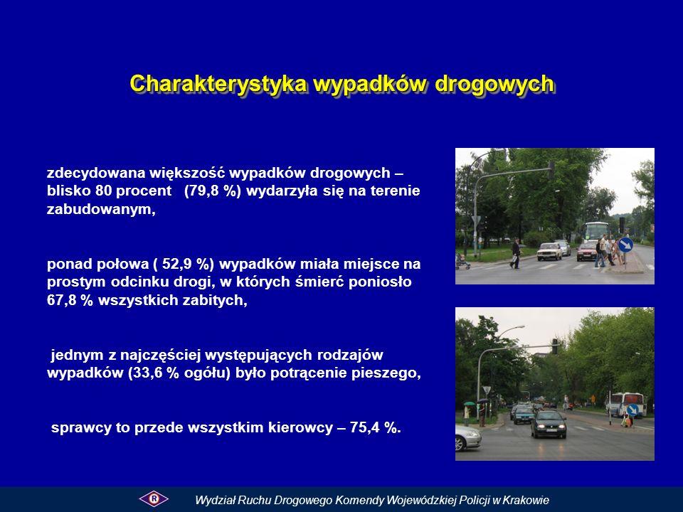 Charakterystyka wypadków drogowych zdecydowana większość wypadków drogowych – blisko 80 procent (79,8 %) wydarzyła się na terenie zabudowanym, ponad p