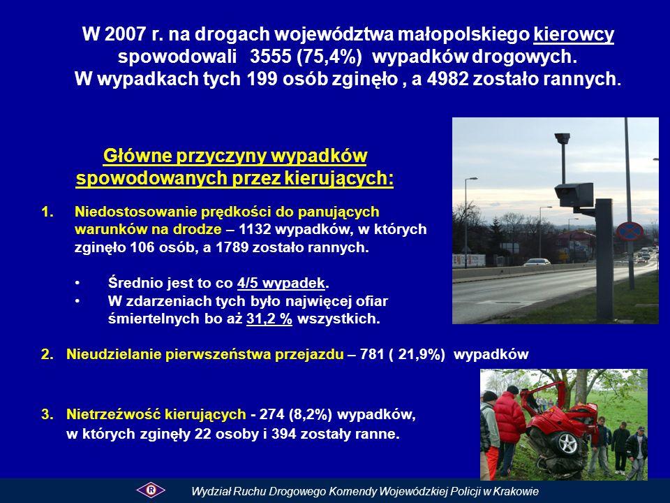 W 2007 r. na drogach województwa małopolskiego kierowcy spowodowali 3555 (75,4%) wypadków drogowych. W wypadkach tych 199 osób zginęło, a 4982 zostało