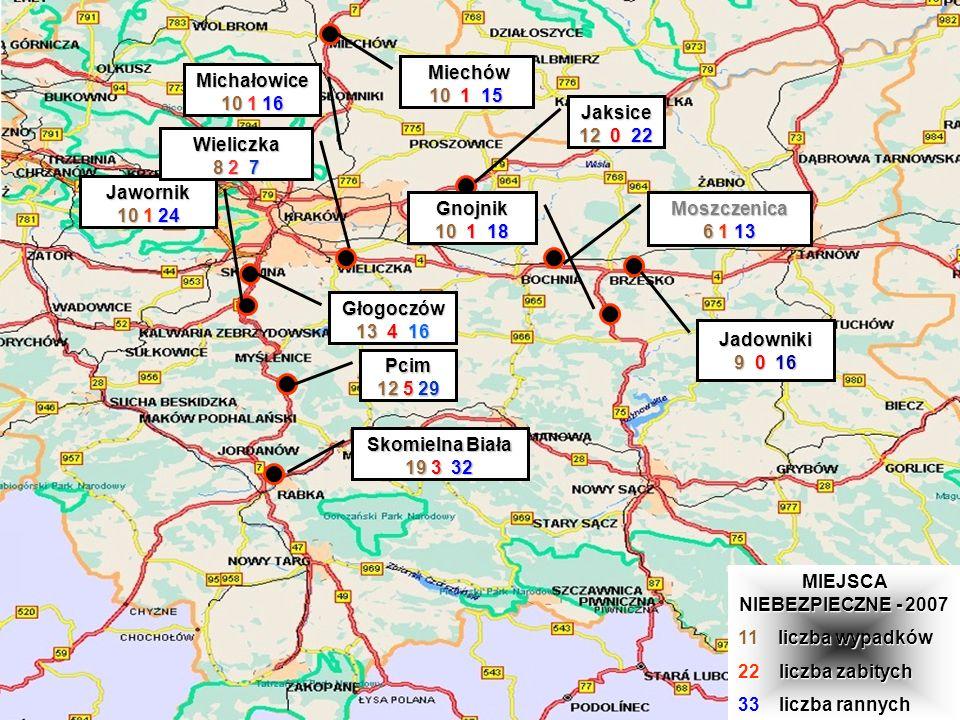 Miechów Miechów 10 1 15 MIEJSCA NIEBEZPIECZNE - 2007 11 liczba wypadków 22 liczba zabitych 33 liczba rannych Jaksice 12 0 22 Moszczenica 6 1 13 Jadown