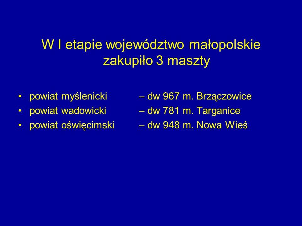 W I etapie województwo małopolskie zakupiło 3 maszty powiat myślenicki – dw 967 m. Brzączowice powiat wadowicki – dw 781 m. Targanice powiat oświęcims