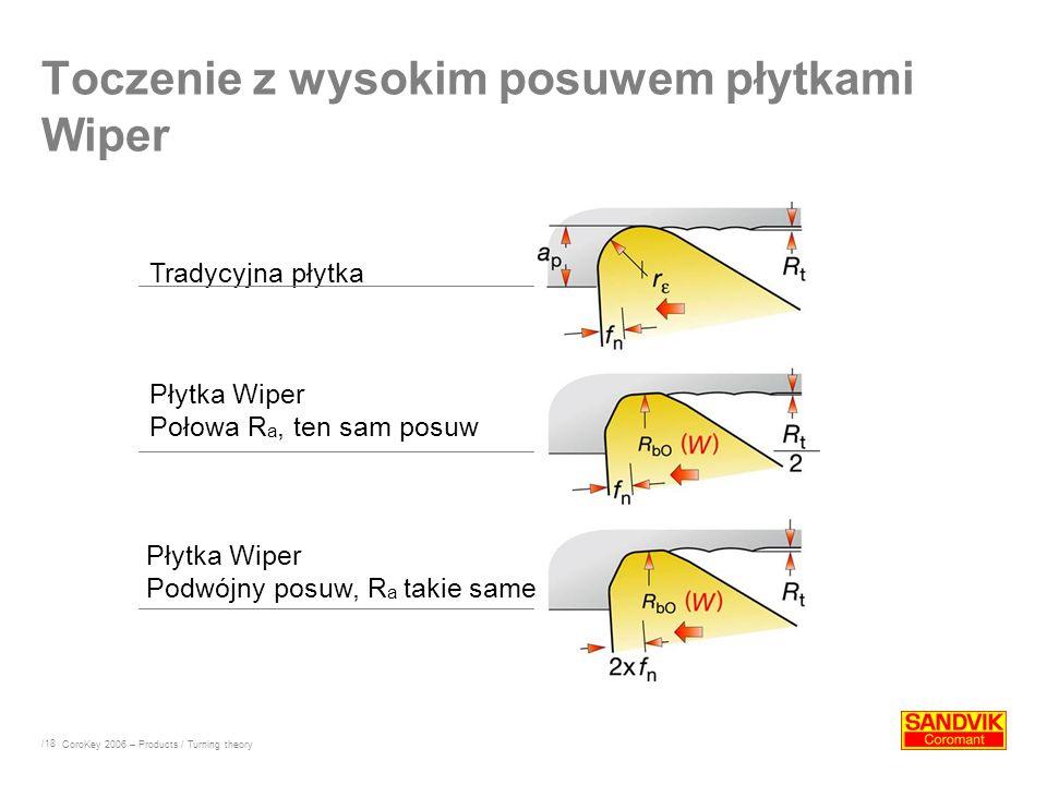 /18 Toczenie z wysokim posuwem płytkami Wiper CoroKey 2006 – Products / Turning theory Płytka Wiper Podwójny posuw, R a takie same Tradycyjna płytka P