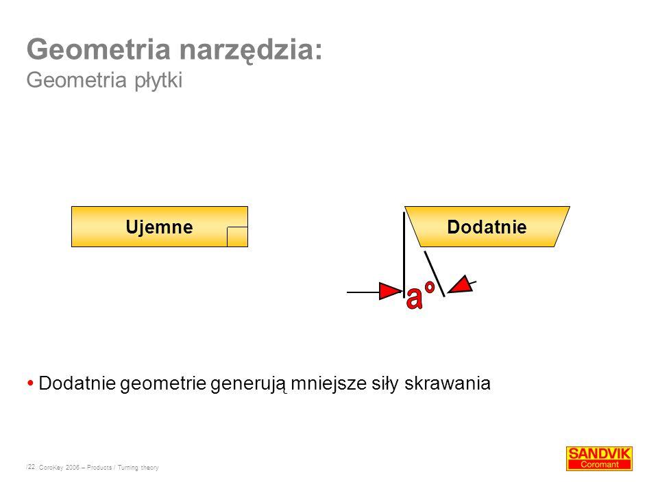 /22 Geometria narzędzia: Geometria płytki Dodatnie geometrie generują mniejsze siły skrawania DodatnieUjemne CoroKey 2006 – Products / Turning theory