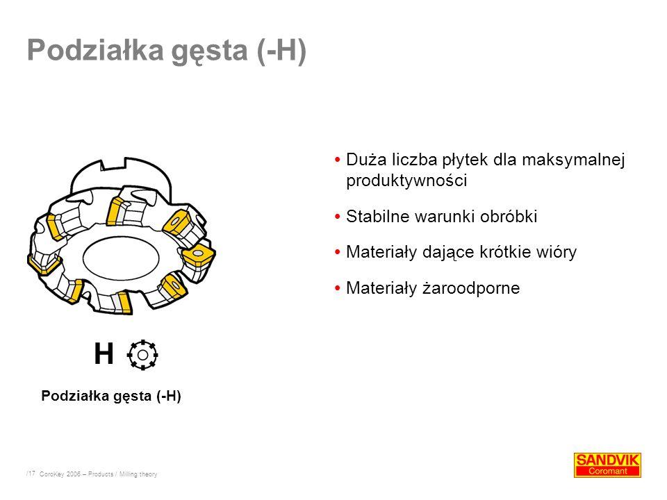 /17 Podziałka gęsta (-H) Duża liczba płytek dla maksymalnej produktywności Stabilne warunki obróbki Materiały dające krótkie wióry Materiały żaroodpor