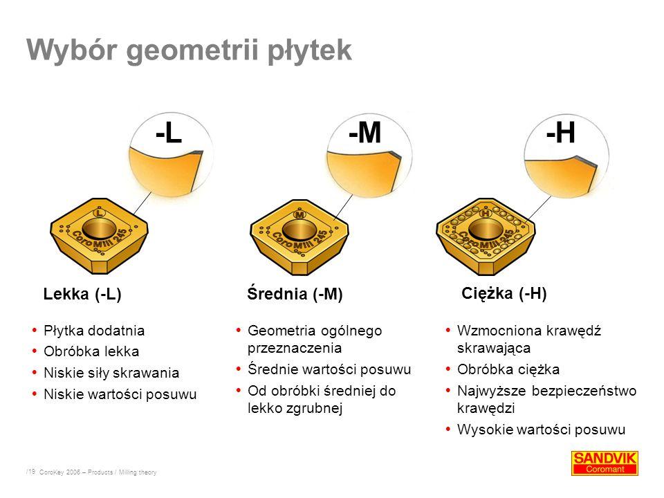 /19 Wybór geometrii płytek Płytka dodatnia Obróbka lekka Niskie siły skrawania Niskie wartości posuwu Geometria ogólnego przeznaczenia Średnie wartośc
