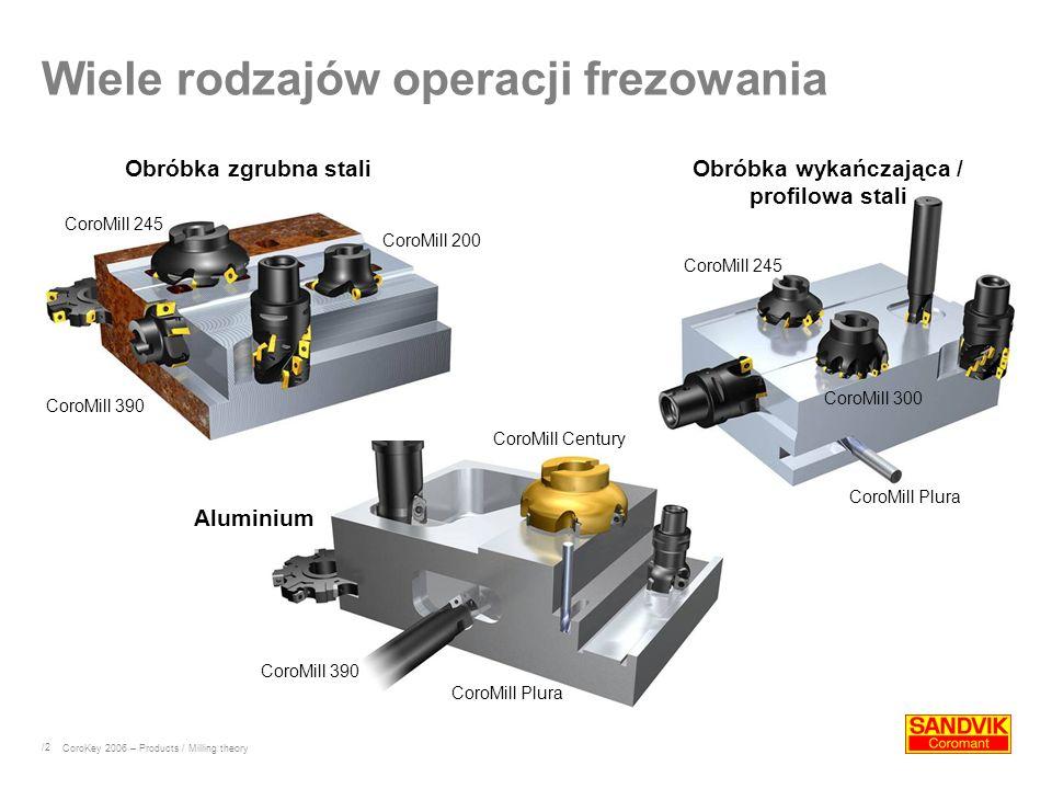 /2 Wiele rodzajów operacji frezowania Obróbka zgrubna stali Aluminium CoroMill 245 CoroMill 390 CoroMill 200 CoroMill 245 CoroMill Plura CoroMill 300