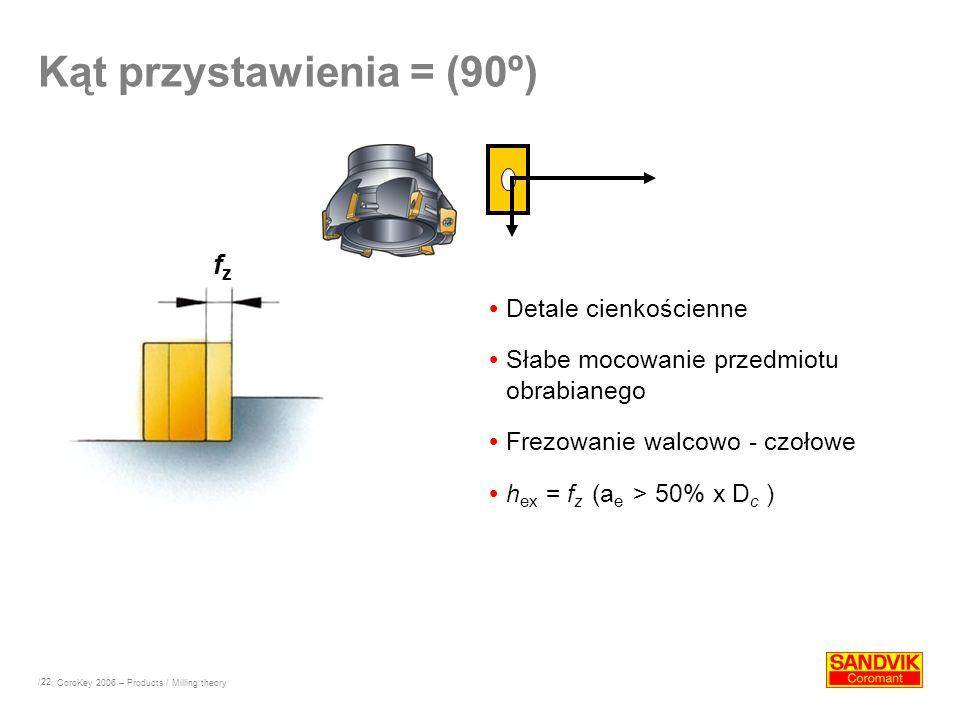 /22 Kąt przystawienia = (90º) Detale cienkościenne Słabe mocowanie przedmiotu obrabianego Frezowanie walcowo - czołowe h ex = f z (a e > 50% x D c ) C
