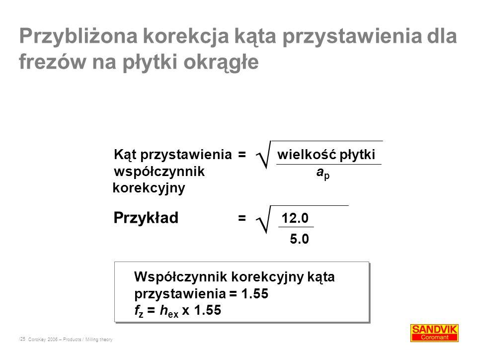/25 Kąt przystawienia= wielkość płytki współczynnik a p korekcyjny = 12.0 5.0 Współczynnik korekcyjny kąta przystawienia = 1.55 f z = h ex x 1.55 Przy