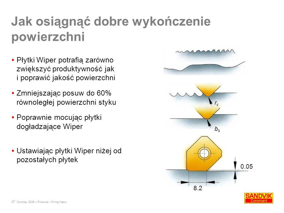 /27 Jak osiągnąć dobre wykończenie powierzchni Płytki Wiper potrafią zarówno zwiększyć produktywność jak i poprawić jakość powierzchni Zmniejszając po