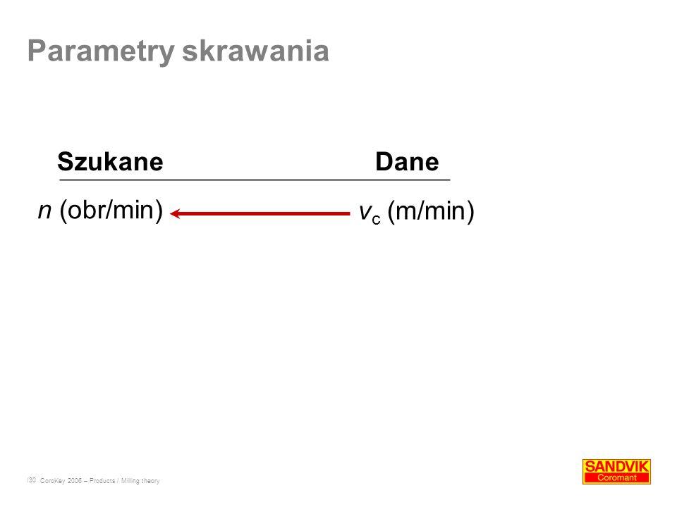 /30 Parametry skrawania Szukane Dane v c (m/min) n (obr/min) CoroKey 2006 – Products / Milling theory