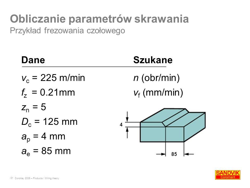 /31 DaneSzukane v c = 225 m/minn (obr/min) f z = 0.21mm v f (mm/min) z n = 5 D c = 125 mm a p = 4 mm a e = 85 mm Obliczanie parametrów skrawania Przyk