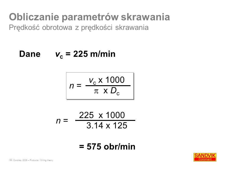 /32 225 x 1000 3.14 x 125 = 575 obr/min Obliczanie parametrów skrawania Prędkość obrotowa z prędkości skrawania Dane v c = 225 m/min CoroKey 2006 – Pr