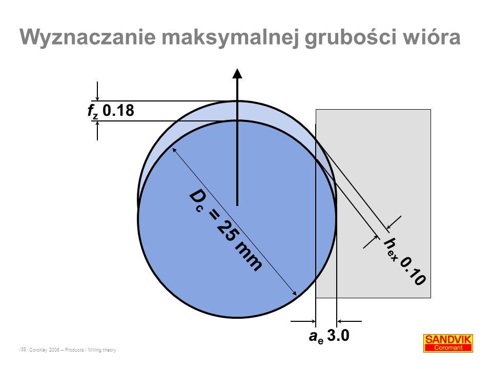 /38 Wyznaczanie maksymalnej grubości wióra f z 0.18 a e 3.0 h ex 0.10 D c = 25 mm CoroKey 2006 – Products / Milling theory