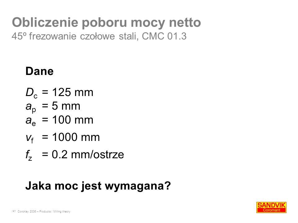/41 Dane D c = 125 mm a p = 5 mm a e = 100 mm v f = 1000 mm f z = 0.2 mm/ostrze Jaka moc jest wymagana? Obliczenie poboru mocy netto 45º frezowanie cz