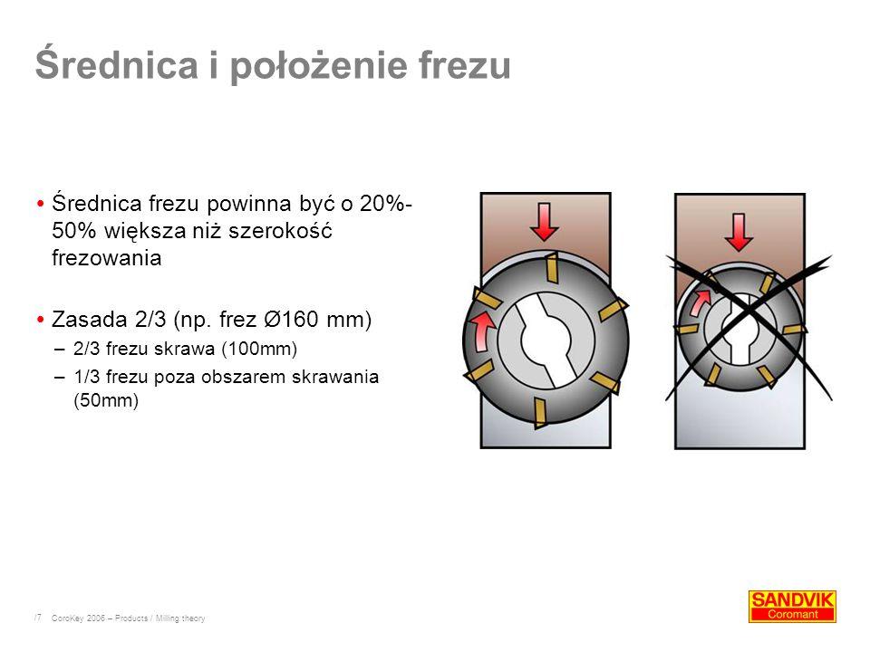 /28 Parametry skrawania – szerokość powierzchni frezowanej a prędkość skrawania Mała powierzchnia styku – długi czas chłodzenia Duża powierzchnia styku – krótki czas chłodzenia CoroKey 2006 – Products / Milling theory ~30° 180°