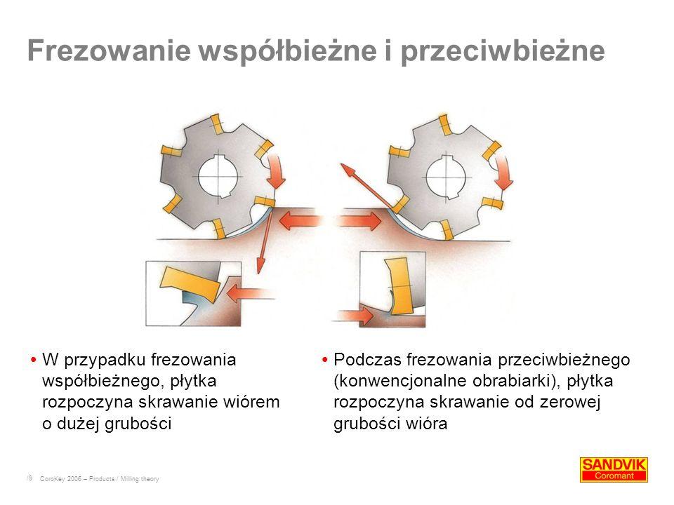 /9 Frezowanie współbieżne i przeciwbieżne W przypadku frezowania współbieżnego, płytka rozpoczyna skrawanie wiórem o dużej grubości Podczas frezowania