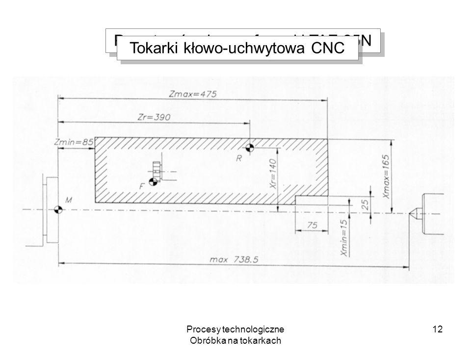Procesy technologiczne Obróbka na tokarkach 12 Przestrzeń robocza frezarki TAE 25N Tokarki kłowo-uchwytowa CNC