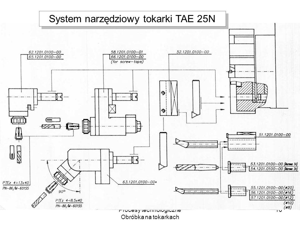 Procesy technologiczne Obróbka na tokarkach 16 System narzędziowy tokarki TAE 25N