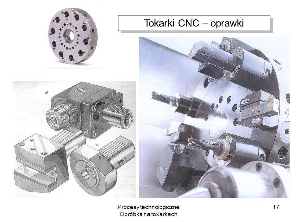 Procesy technologiczne Obróbka na tokarkach 17 Tokarki CNC – oprawki