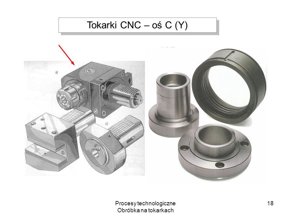 Procesy technologiczne Obróbka na tokarkach 18 Tokarki CNC – oś C (Y)