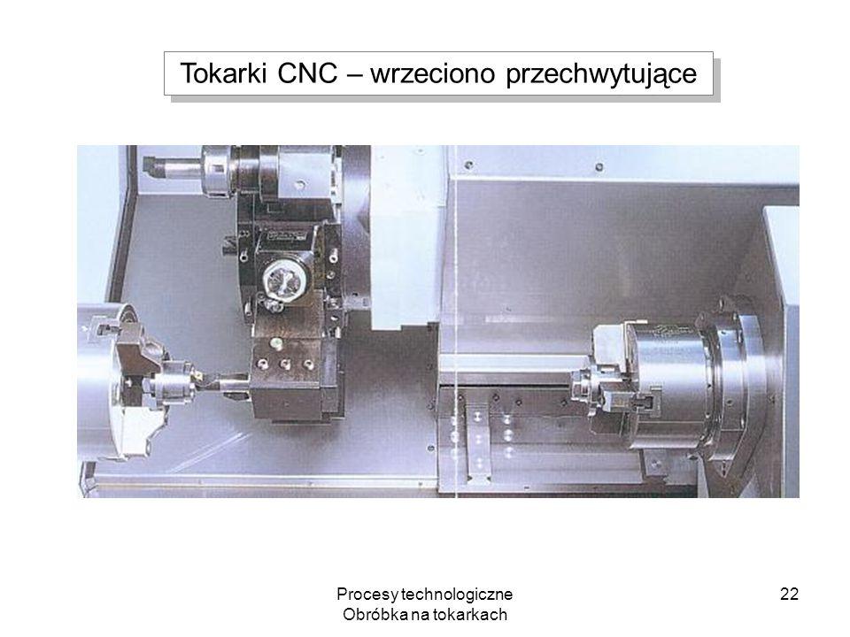 Procesy technologiczne Obróbka na tokarkach 22 Tokarki CNC – wrzeciono przechwytujące