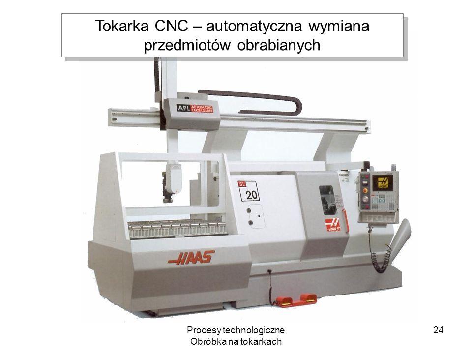 Procesy technologiczne Obróbka na tokarkach 24 Tokarka CNC – automatyczna wymiana przedmiotów obrabianych