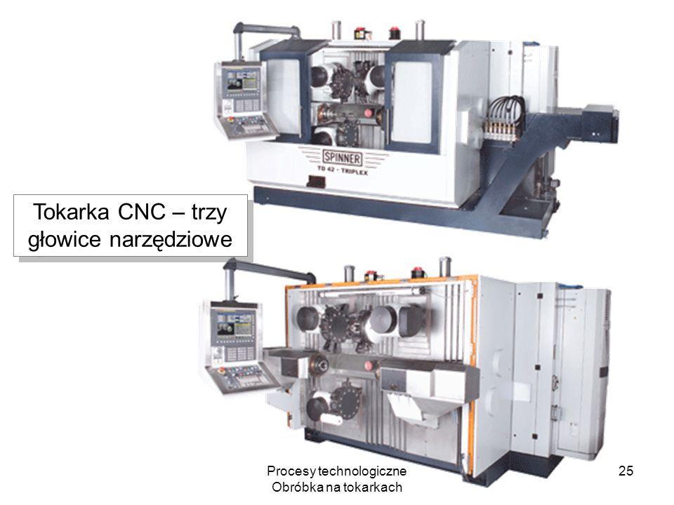 Procesy technologiczne Obróbka na tokarkach 25 Tokarka CNC – trzy głowice narzędziowe