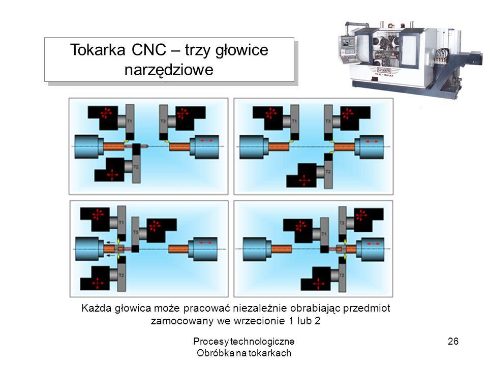 Procesy technologiczne Obróbka na tokarkach 26 Tokarka CNC – trzy głowice narzędziowe Każda głowica może pracować niezależnie obrabiając przedmiot zam