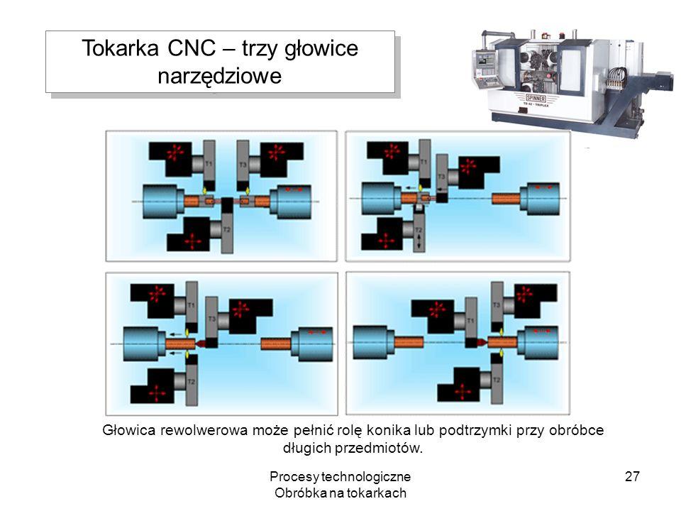 Procesy technologiczne Obróbka na tokarkach 27 Tokarka CNC – trzy głowice narzędziowe Głowica rewolwerowa może pełnić rolę konika lub podtrzymki przy