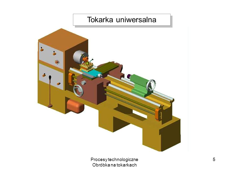 Procesy technologiczne Obróbka na tokarkach 5 Tokarka uniwersalna