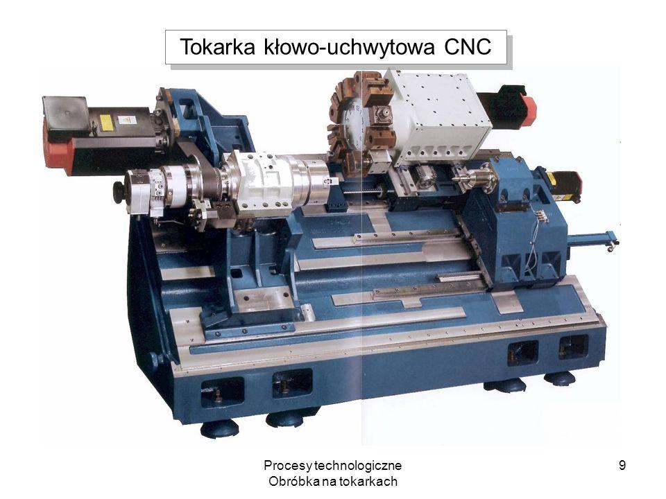 9 Tokarka kłowo-uchwytowa CNC