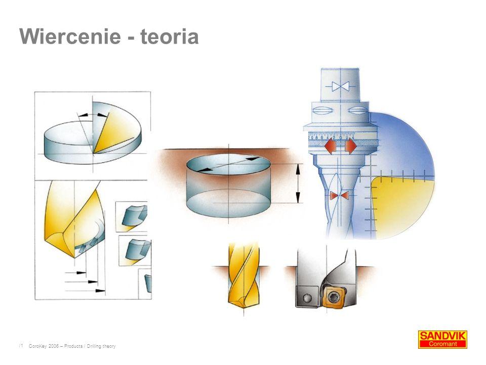 /1 Wiercenie - teoria CoroKey 2006 – Products / Drilling theory