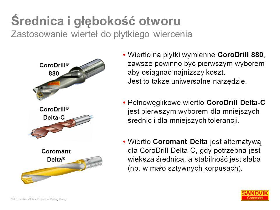/13 CoroDrill ® 880 Średnica i głębokość otworu Zastosowanie wierteł do płytkiego wiercenia CoroDrill ® Delta-C Coromant Delta ® CoroKey 2006 – Produc
