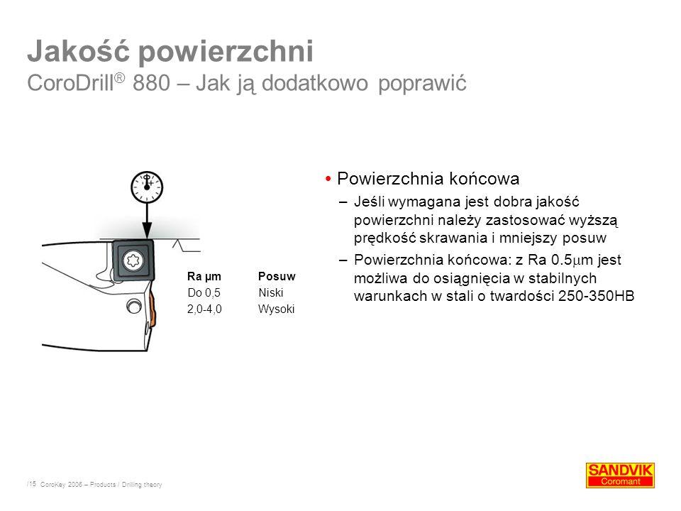 /15 Ra µmPosuw Do 0,5Niski 2,0-4,0Wysoki Jakość powierzchni CoroDrill ® 880 – Jak ją dodatkowo poprawić CoroKey 2006 – Products / Drilling theory Powi