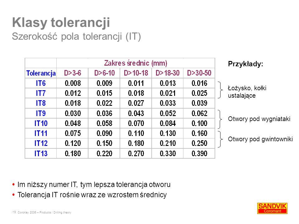 /19 CoroKey 2006 – Products / Drilling theory Klasy tolerancji Szerokość pola tolerancji (IT) Im niższy numer IT, tym lepsza tolerancja otworu Toleran