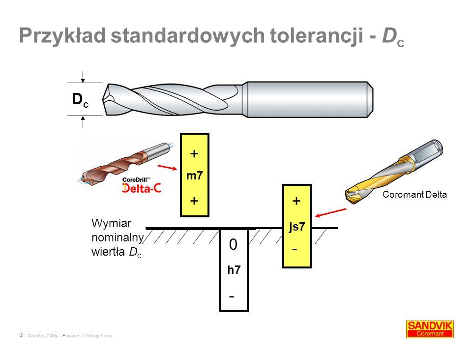 /21 Przykład standardowych tolerancji - D c DcDc Wymiar nominalny wiertła D c m7 js7 h7 Coromant Delta ++ 0 + - - CoroKey 2006 – Products / Drilling t