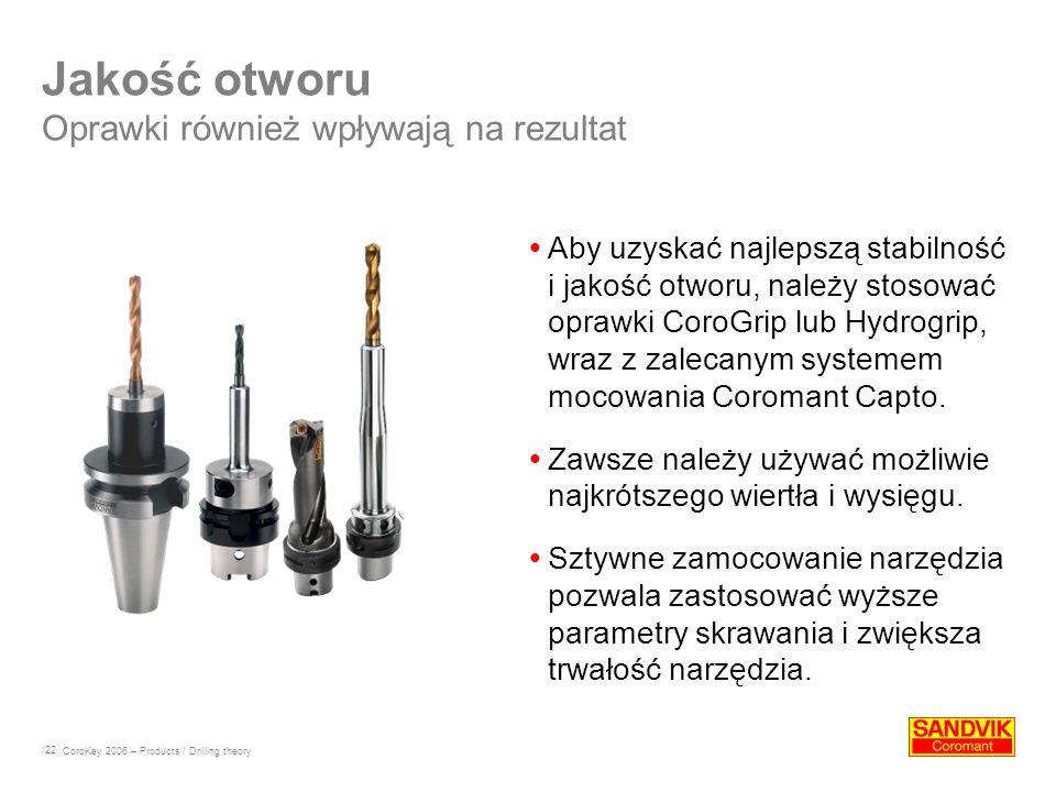 /22 Jakość otworu Oprawki również wpływają na rezultat Aby uzyskać najlepszą stabilność i jakość otworu, należy stosować oprawki CoroGrip lub Hydrogri