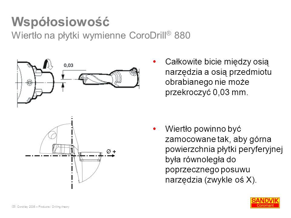 /28 Współosiowość Wiertło na płytki wymienne CoroDrill ® 880 Całkowite bicie między osią narzędzia a osią przedmiotu obrabianego nie może przekroczyć