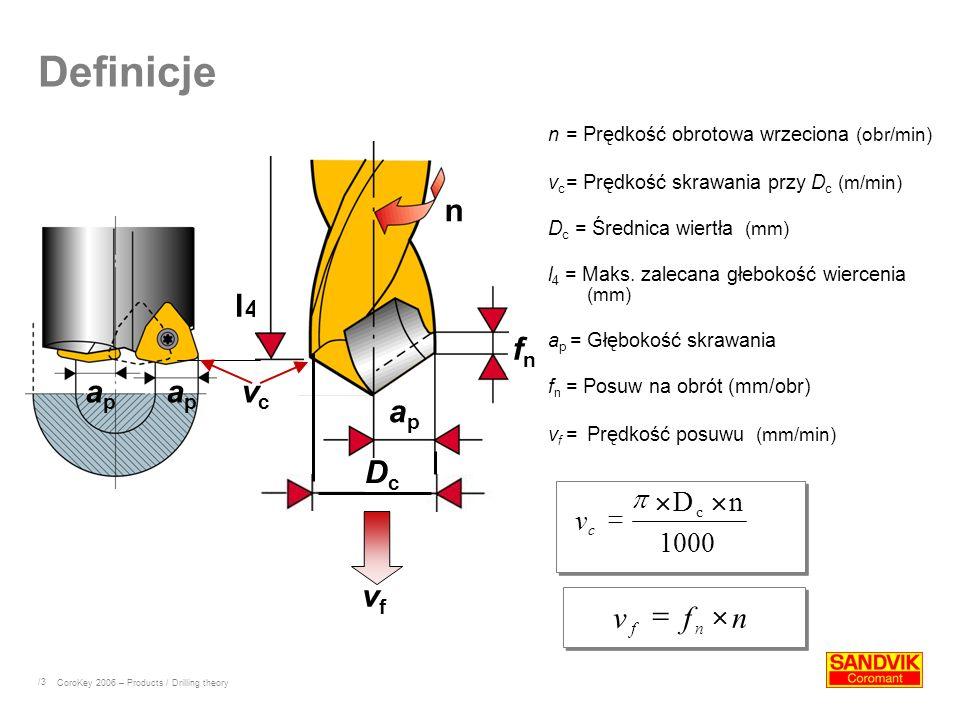 /3 Definicje n = Prędkość obrotowa wrzeciona (obr/min) v c = Prędkość skrawania przy D c (m/min) D c = Średnica wiertła (mm) l 4 = Maks. zalecana głeb