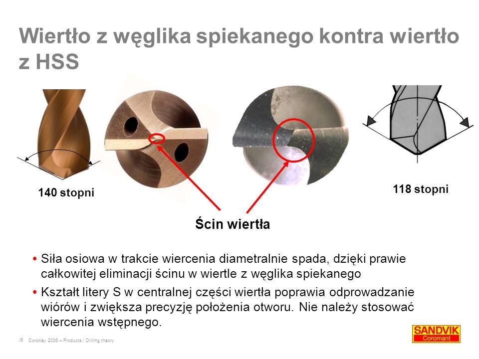 /6 Ścin wiertła Wiertło z węglika spiekanego kontra wiertło z HSS Siła osiowa w trakcie wiercenia diametralnie spada, dzięki prawie całkowitej elimina
