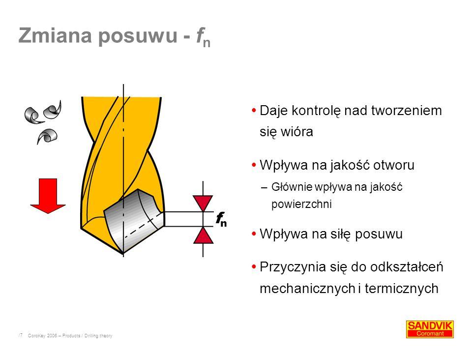 /7 Zmiana posuwu - f n Daje kontrolę nad tworzeniem się wióra Wpływa na jakość otworu –Głównie wpływa na jakość powierzchni Wpływa na siłę posuwu Przy