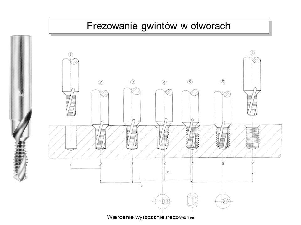 Projektowanie procesów Wiercenie,wytaczanie,frezowanie 11 Frezowanie gwintów w otworach