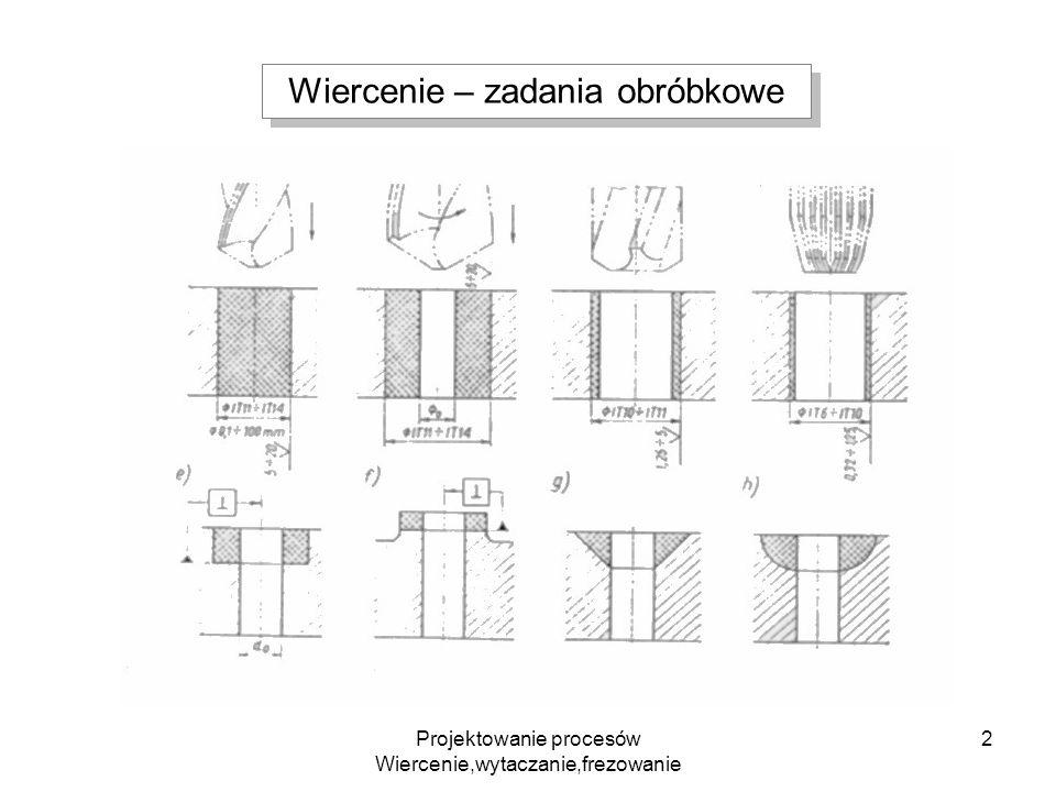 Projektowanie procesów Wiercenie,wytaczanie,frezowanie 3 Wiercenie – narzędzia