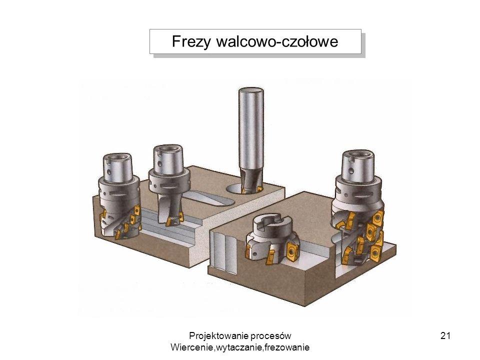 Projektowanie procesów Wiercenie,wytaczanie,frezowanie 21 Frezy walcowo-czołowe