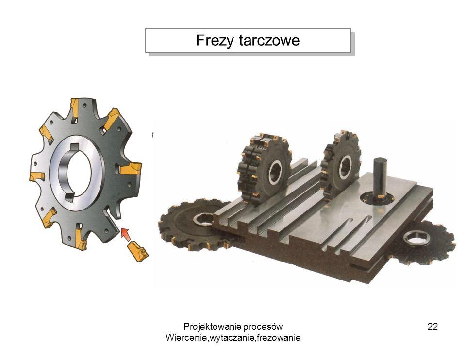 Projektowanie procesów Wiercenie,wytaczanie,frezowanie 22 Frezy tarczowe